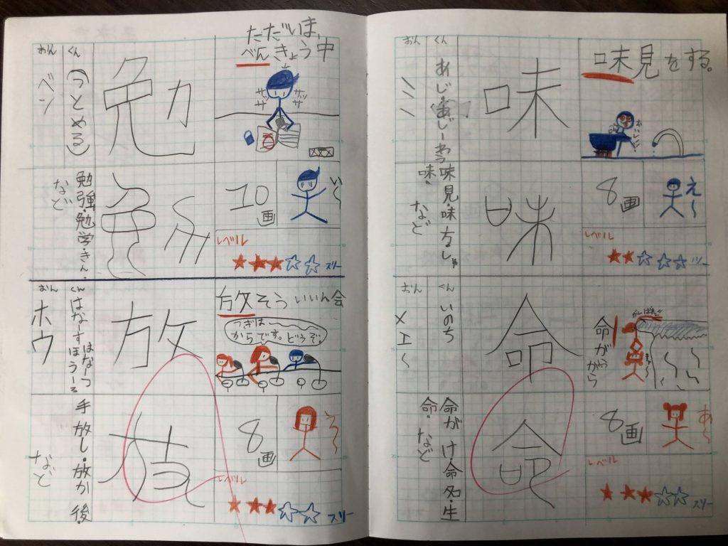 小学3年生 漢字 練習法