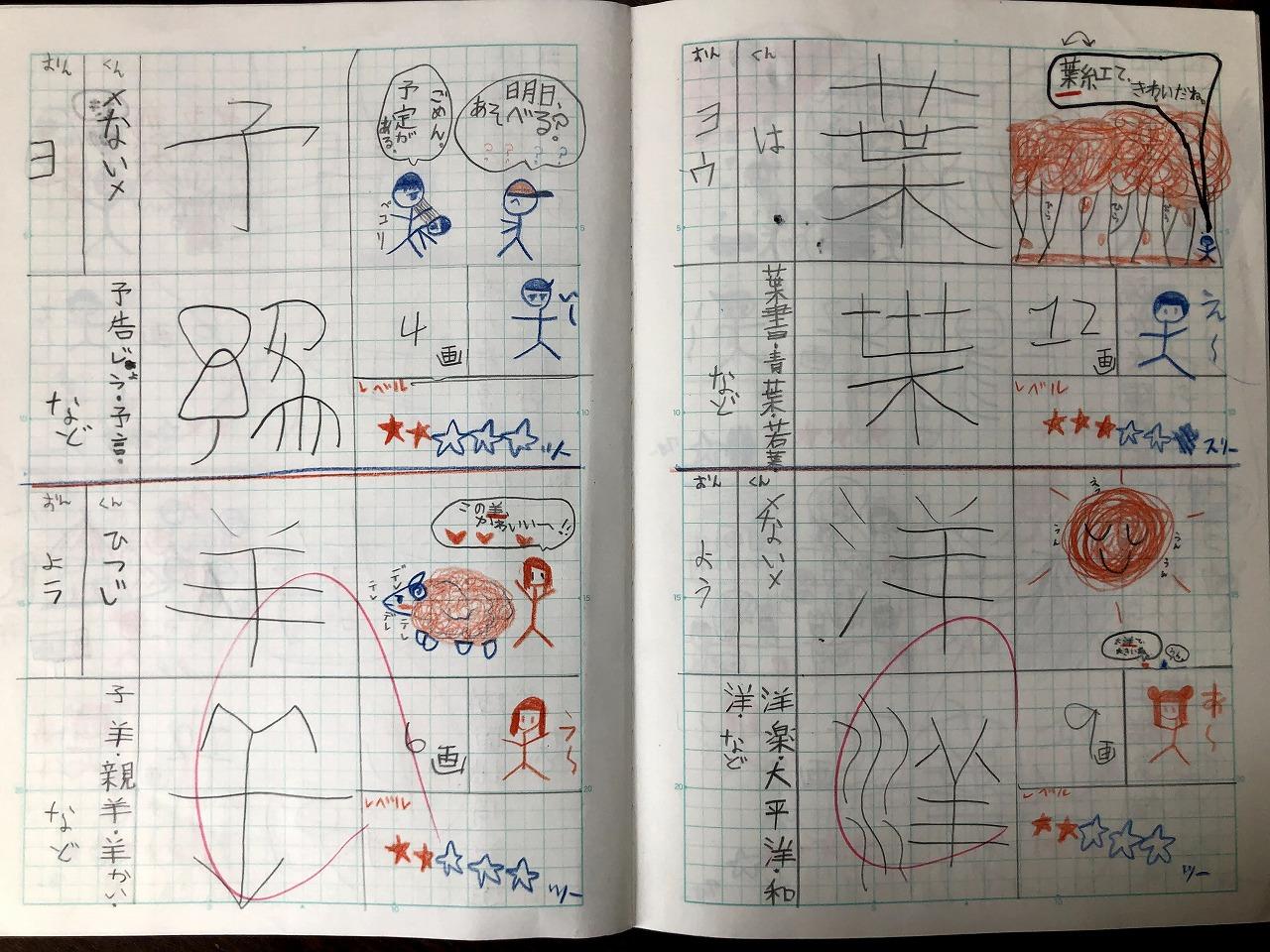 小学3年生 漢字 ドリル
